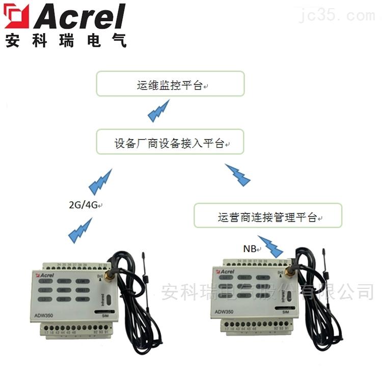 安科瑞ADW350WA-2G无线计量仪表